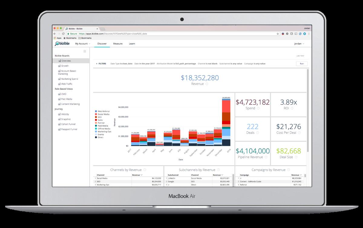 bizible marketing attribution platform and a martech tool